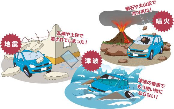 地震・噴火・津波によるお車の損害を補償
