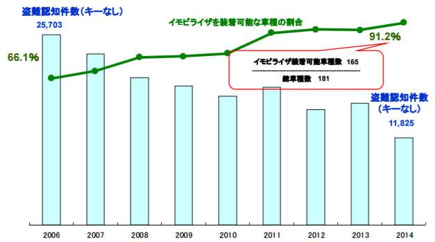 (画像出典:日本損害保険協会)